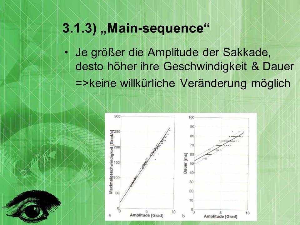 """3.1.3) """"Main-sequence Je größer die Amplitude der Sakkade, desto höher ihre Geschwindigkeit & Dauer."""