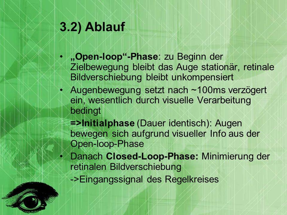 """3.2) Ablauf """"Open-loop -Phase: zu Beginn der Zielbewegung bleibt das Auge stationär, retinale Bildverschiebung bleibt unkompensiert."""