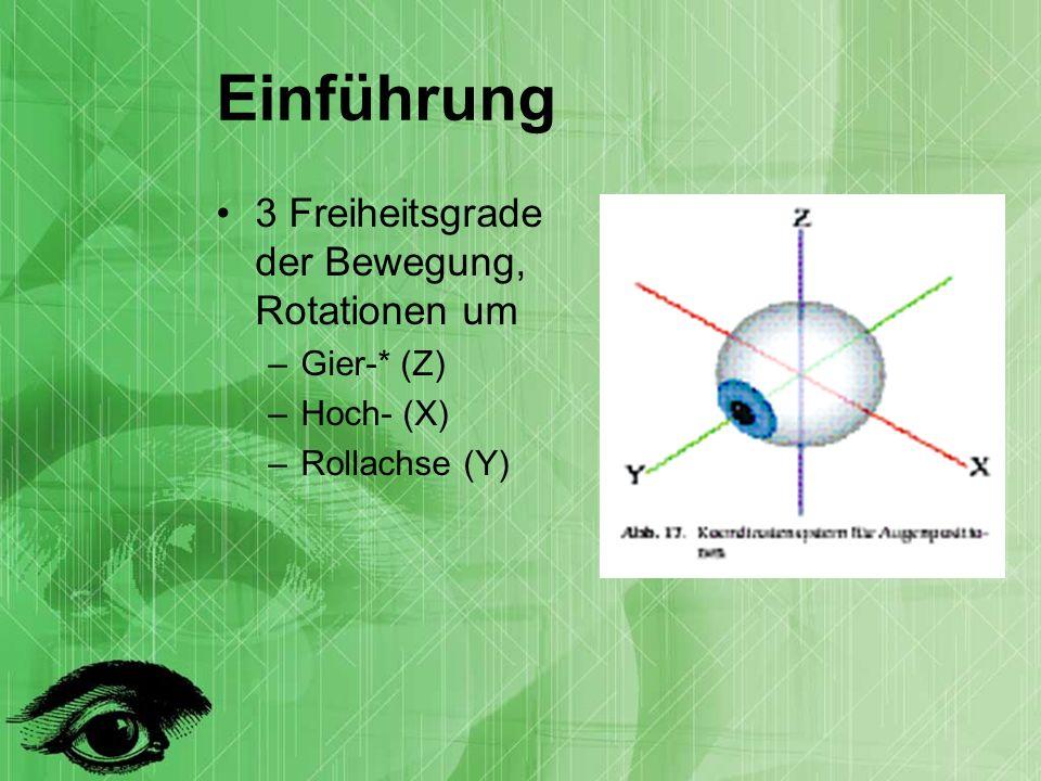 Einführung 3 Freiheitsgrade der Bewegung, Rotationen um Gier-* (Z)