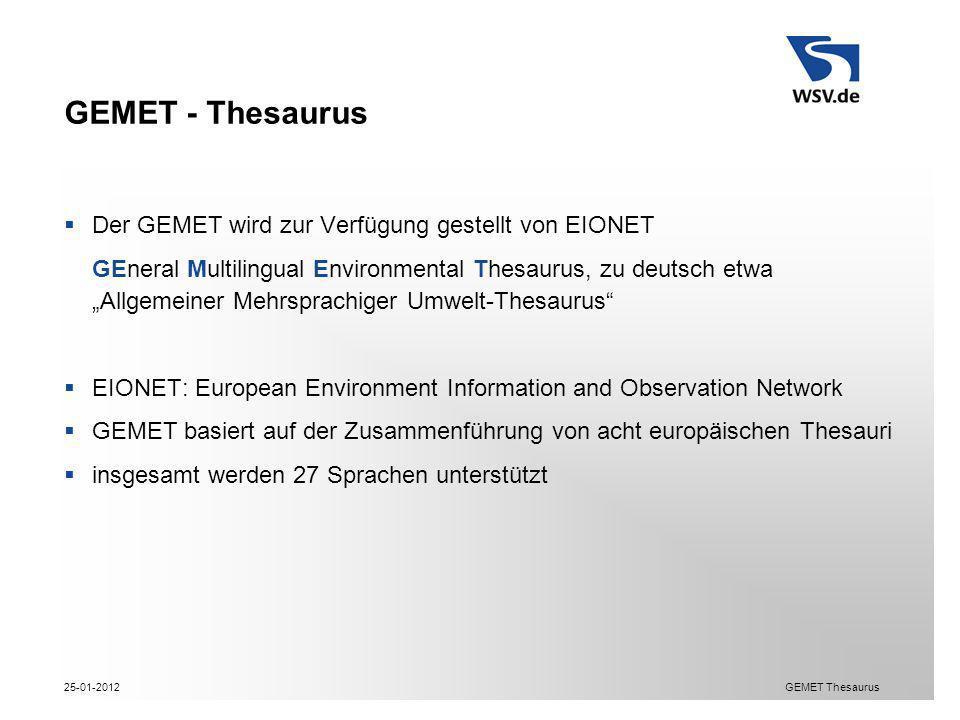 GEMET - Thesaurus Der GEMET wird zur Verfügung gestellt von EIONET