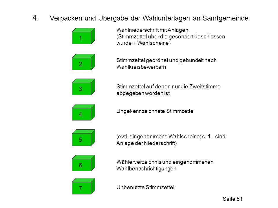4. Verpacken und Übergabe der Wahlunterlagen an Samtgemeinde 1. 2. 3.