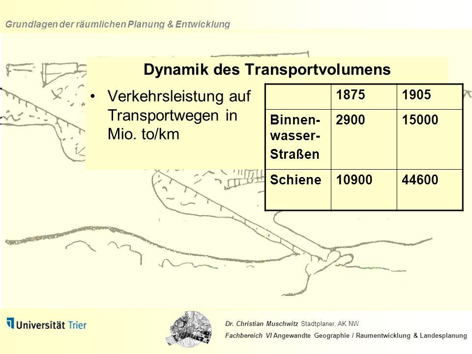 Dynamik des Transportvolumens