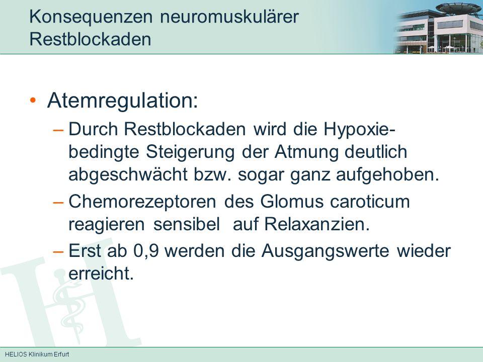 Konsequenzen neuromuskulärer Restblockaden