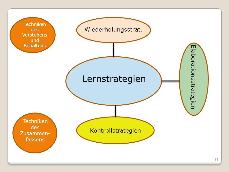 Lernstrategien Wiederholungsstrat. Elaborationsstrategien