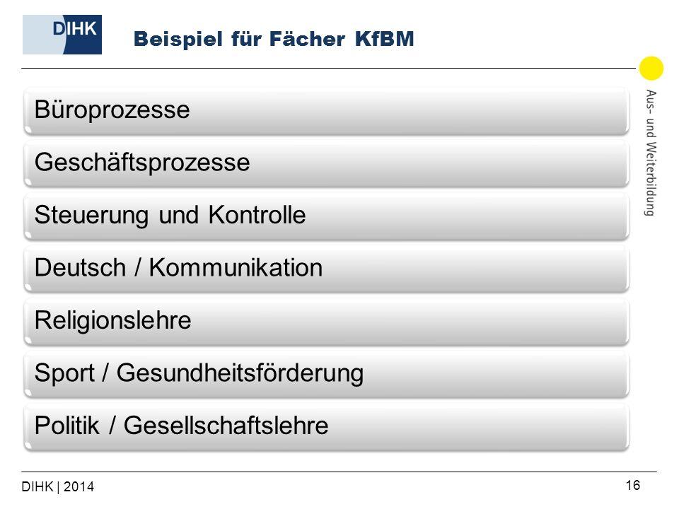 Beispiel für Fächer KfBM