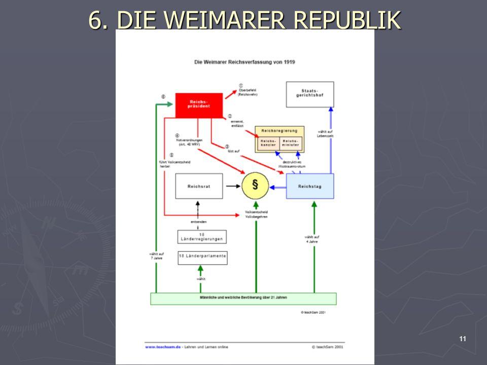 6. DIE WEIMARER REPUBLIK
