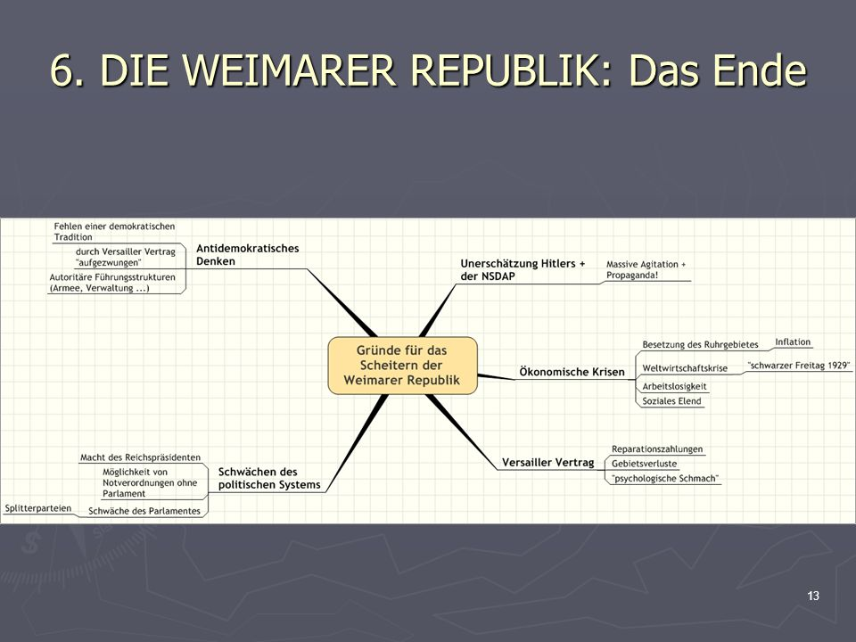 6. DIE WEIMARER REPUBLIK: Das Ende