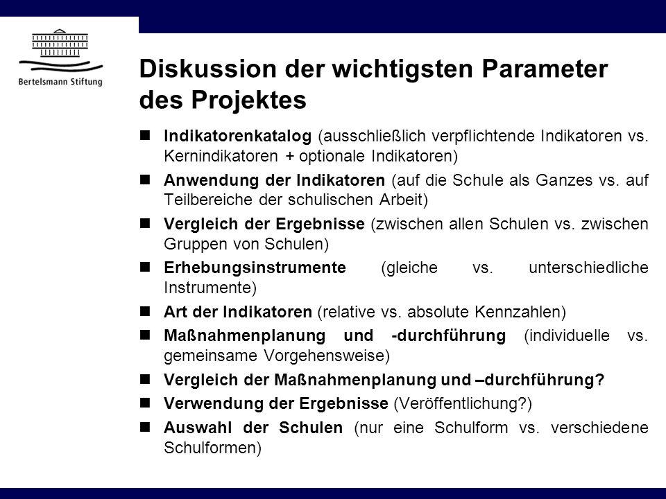 Diskussion der wichtigsten Parameter des Projektes