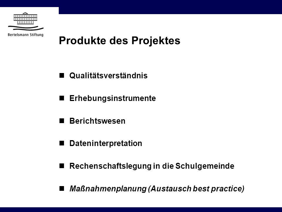 Produkte des Projektes