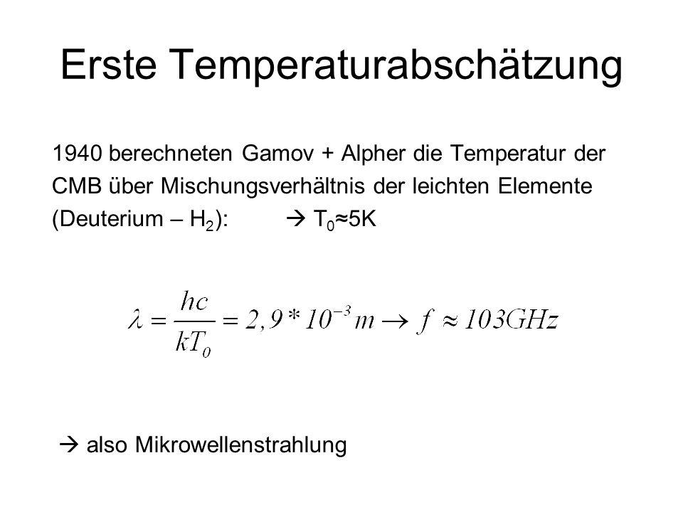 Erste Temperaturabschätzung