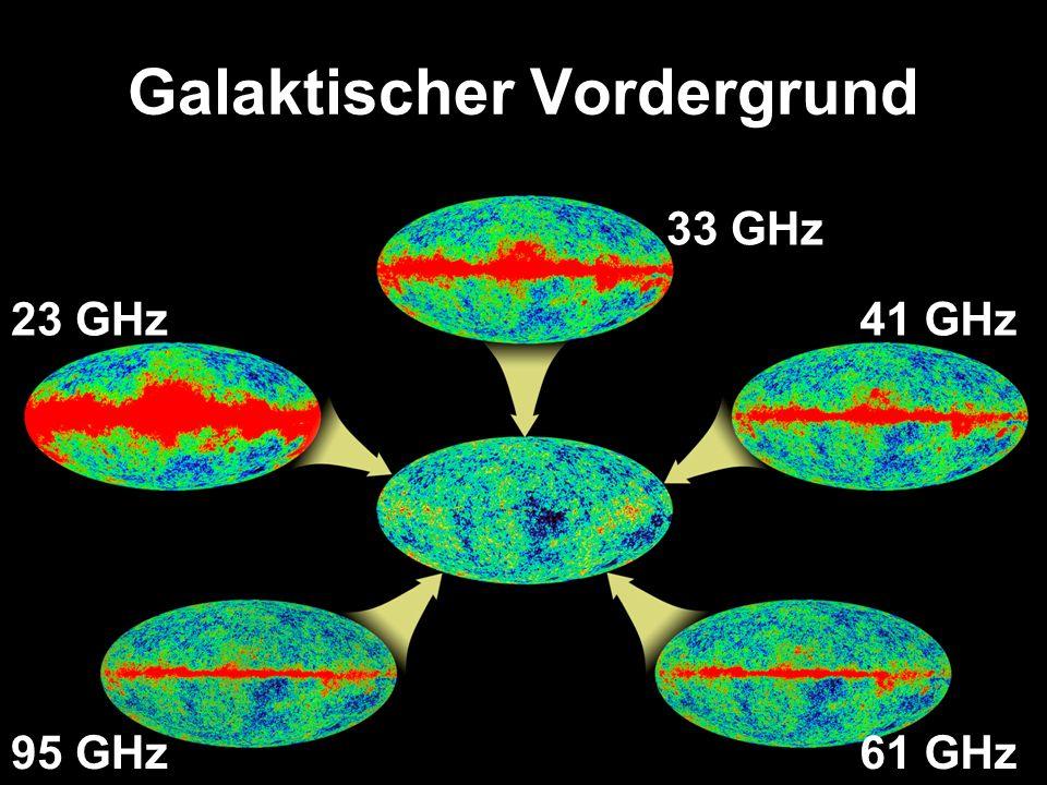 Galaktischer Vordergrund