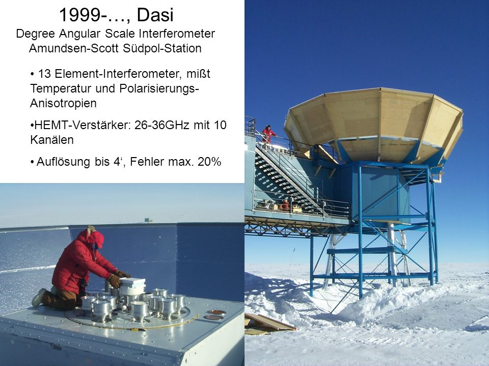 1999-…, Dasi Degree Angular Scale Interferometer Amundsen-Scott Südpol-Station