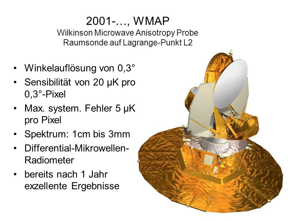 2001-…, WMAP Wilkinson Microwave Anisotropy Probe Raumsonde auf Lagrange-Punkt L2