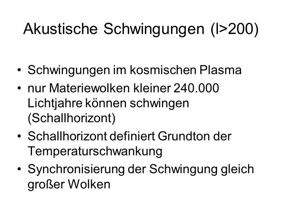 Akustische Schwingungen (l>200)