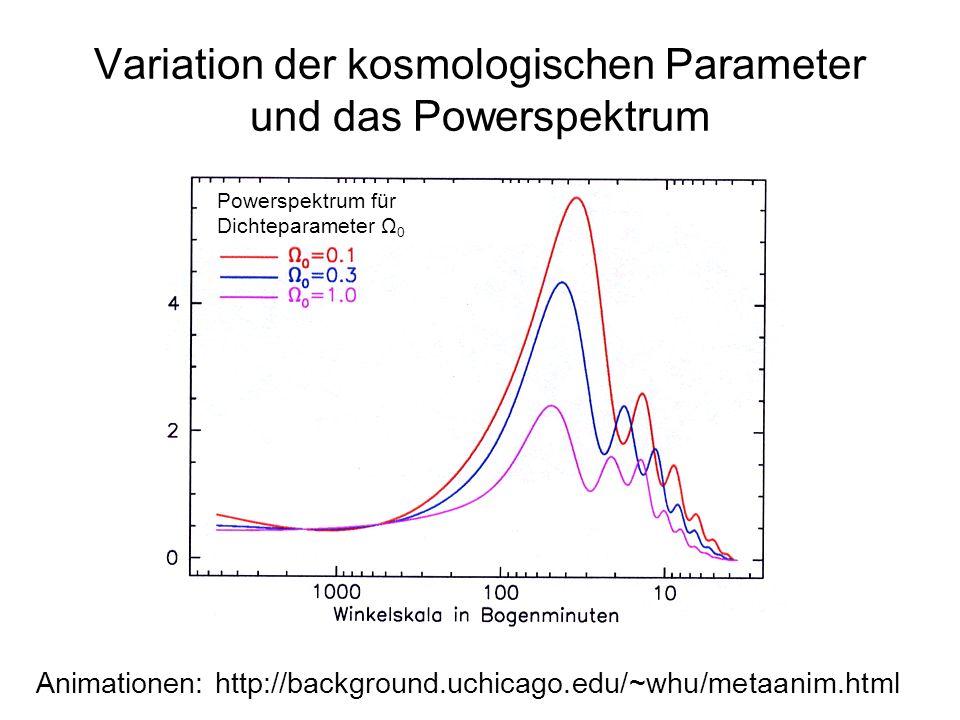 Variation der kosmologischen Parameter und das Powerspektrum