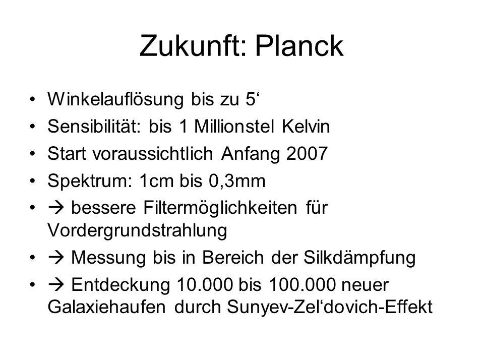 Zukunft: Planck Winkelauflösung bis zu 5'