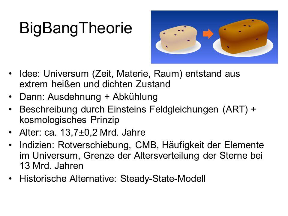 BigBangTheorie Idee: Universum (Zeit, Materie, Raum) entstand aus extrem heißen und dichten Zustand.