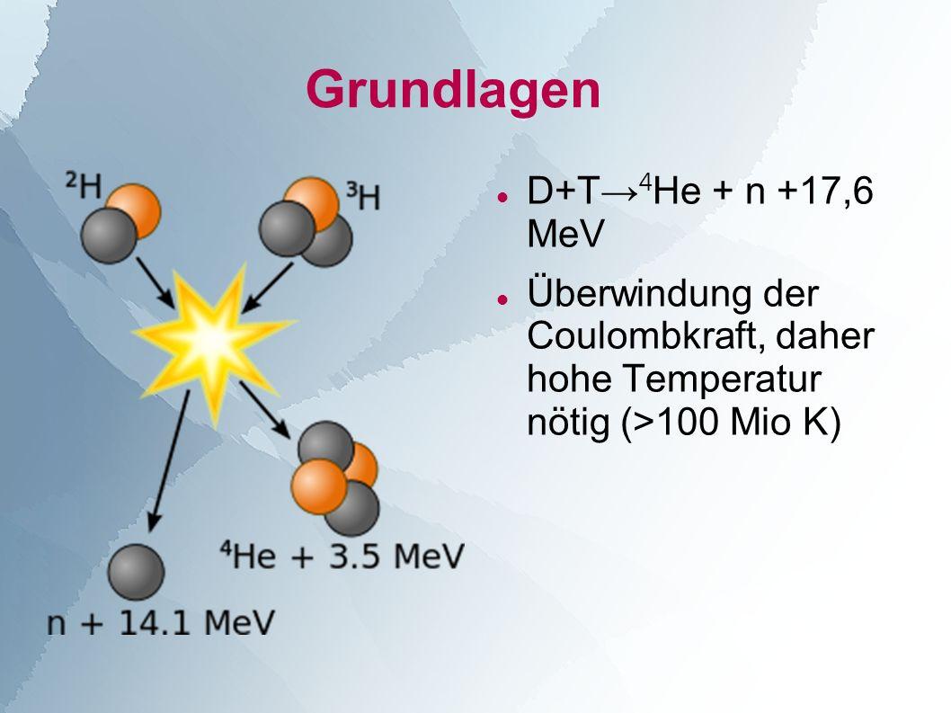 Grundlagen D+T→4He + n +17,6 MeV