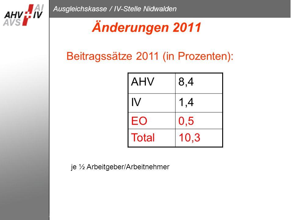 Änderungen 2011 AHV 8,4 IV 1,4 EO 0,5 Total 10,3