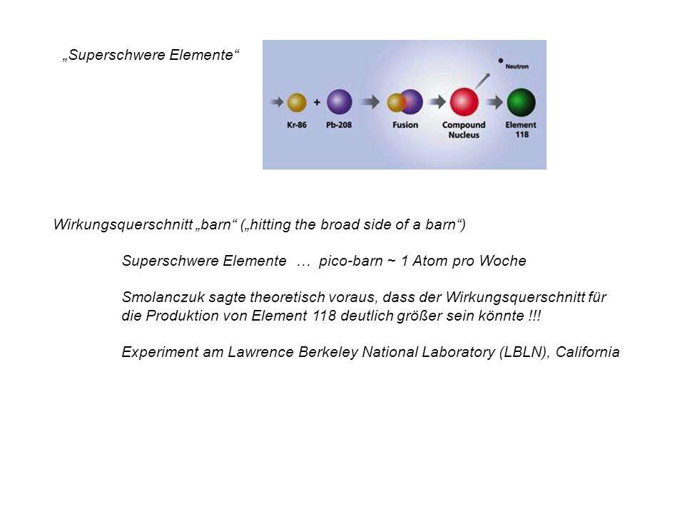 """""""Superschwere Elemente"""