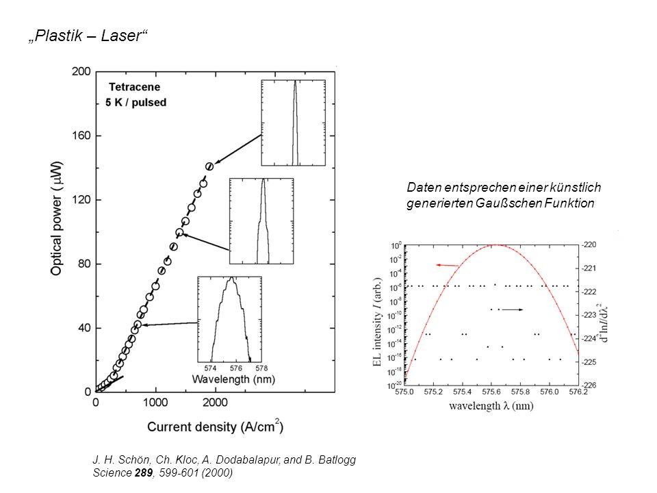 """""""Plastik – Laser Daten entsprechen einer künstlich"""
