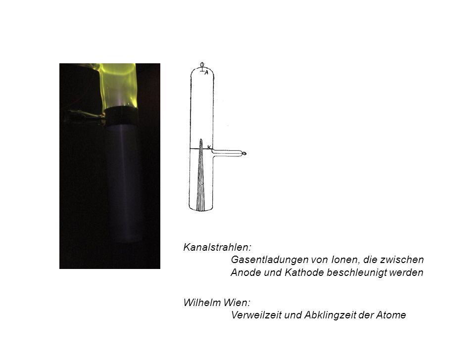 Kanalstrahlen: Gasentladungen von Ionen, die zwischen Anode und Kathode beschleunigt werden. Wilhelm Wien: