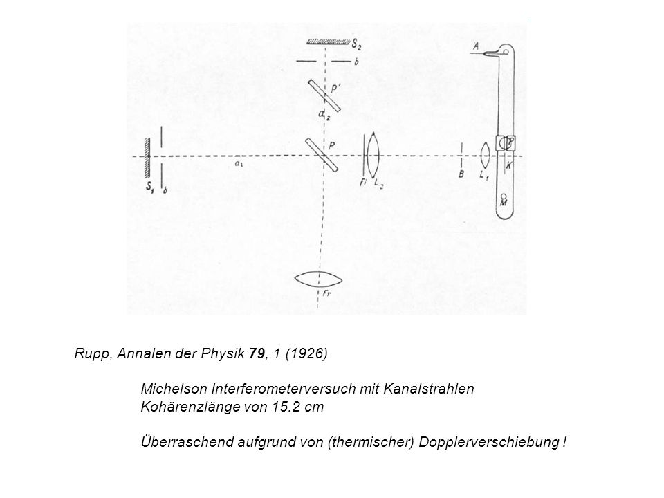 Rupp, Annalen der Physik 79, 1 (1926)