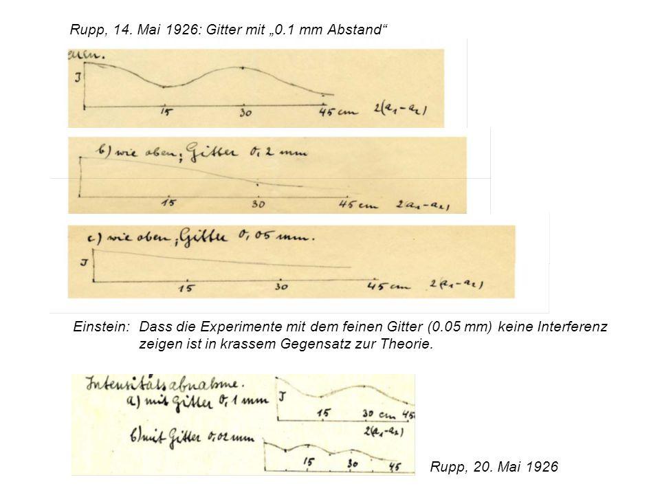 """Rupp, 14. Mai 1926: Gitter mit """"0.1 mm Abstand"""