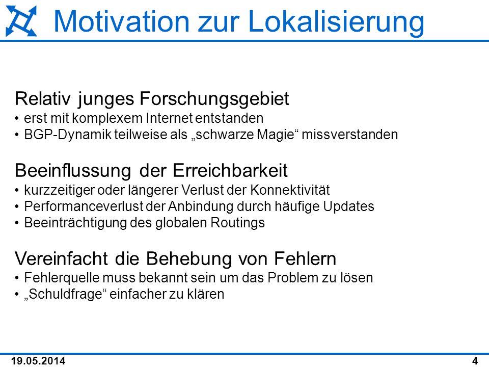 Motivation zur Lokalisierung