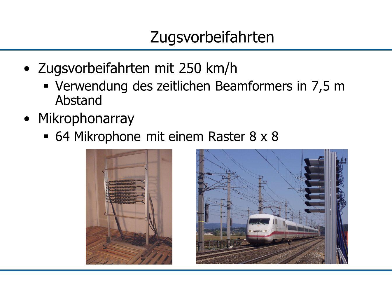 Zugsvorbeifahrten Zugsvorbeifahrten mit 250 km/h Mikrophonarray