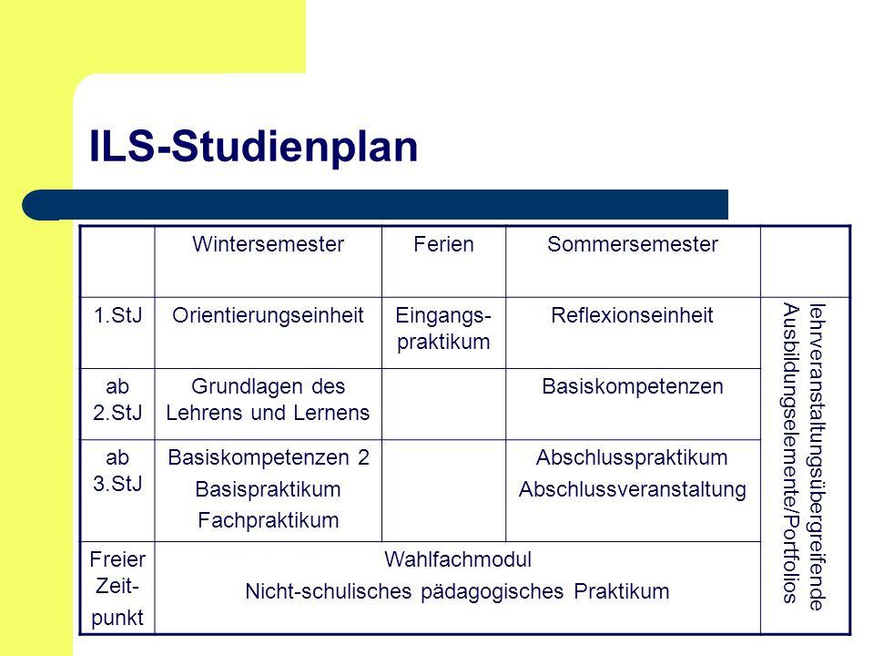 ILS-Studienplan Wintersemester Ferien Sommersemester 1.StJ