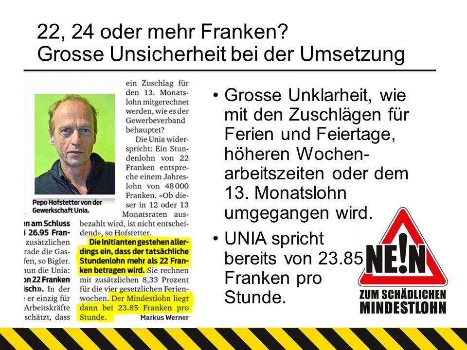 22, 24 oder mehr Franken Grosse Unsicherheit bei der Umsetzung