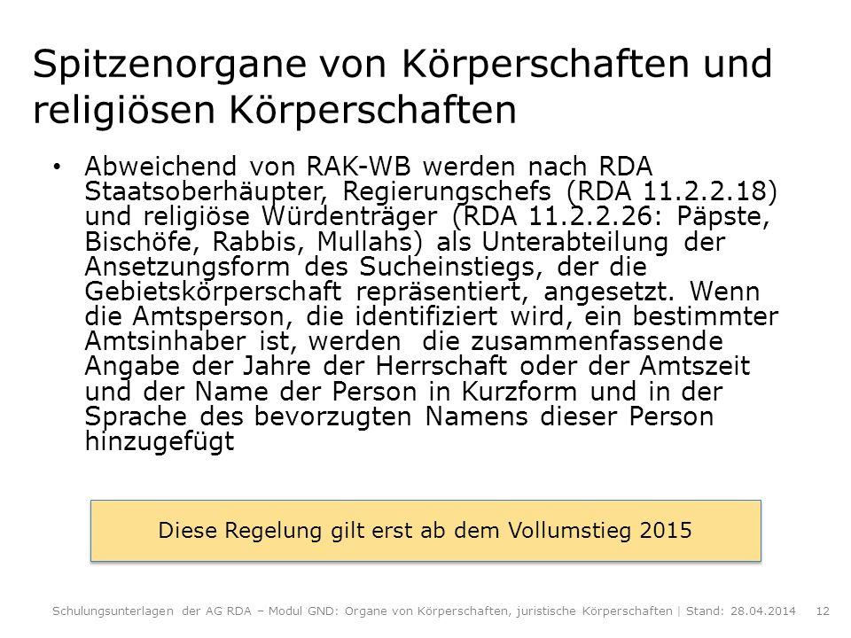 Spitzenorgane von Körperschaften und religiösen Körperschaften