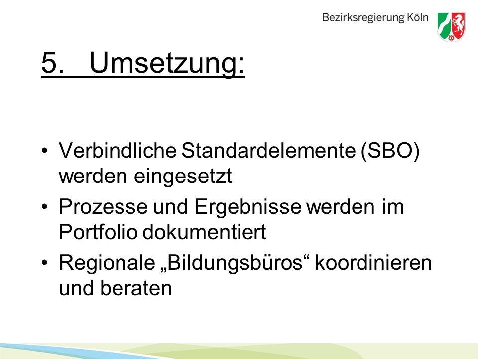 5. Umsetzung: Verbindliche Standardelemente (SBO) werden eingesetzt