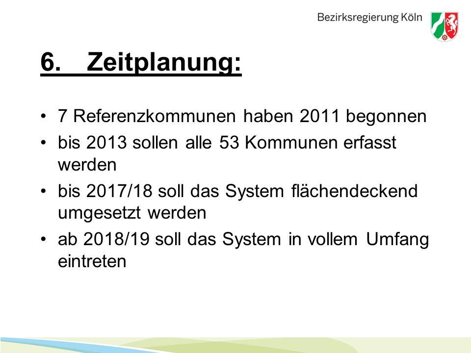 6. Zeitplanung: 7 Referenzkommunen haben 2011 begonnen