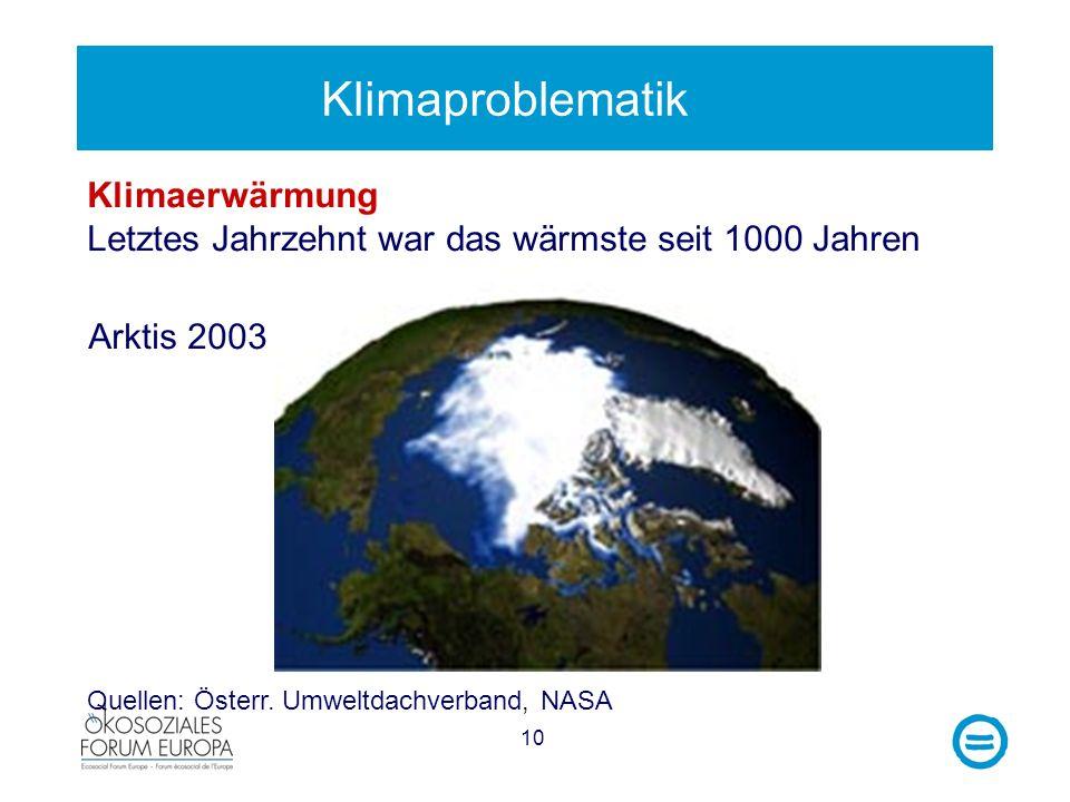 Klimaproblematik Klimaerwärmung Letztes Jahrzehnt war das wärmste seit 1000 Jahren.