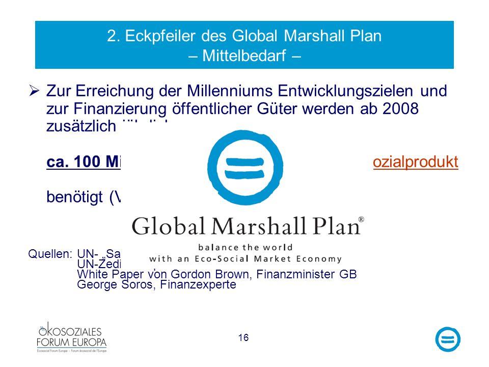 2. Eckpfeiler des Global Marshall Plan – Mittelbedarf –