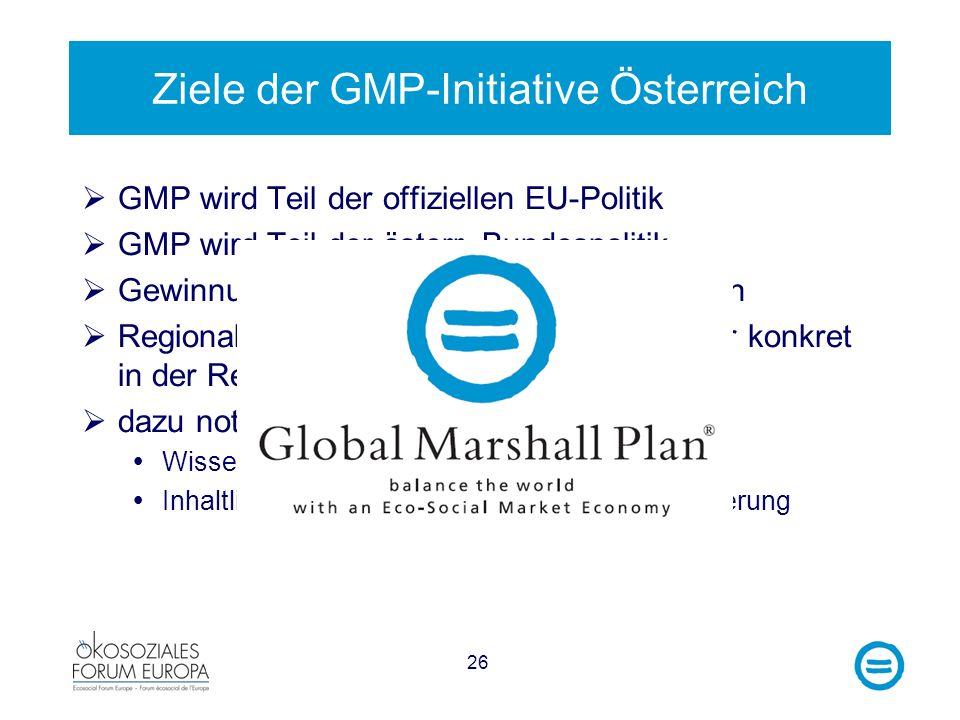 Ziele der GMP-Initiative Österreich