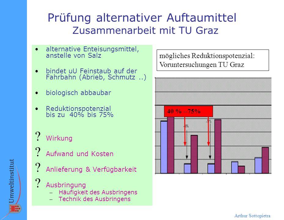 Prüfung alternativer Auftaumittel Zusammenarbeit mit TU Graz