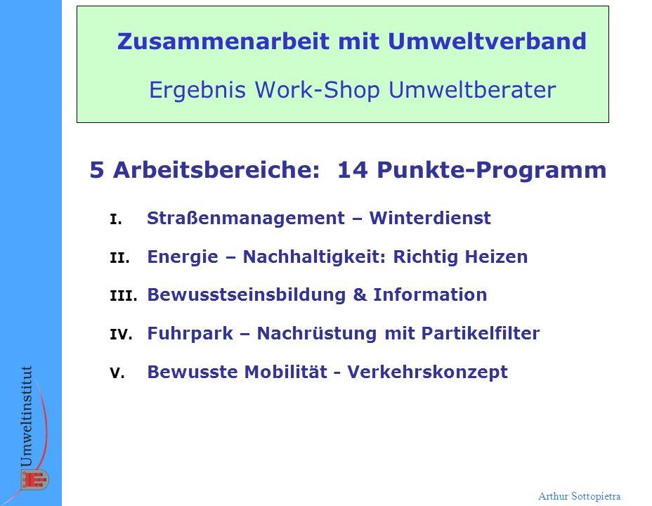 Zusammenarbeit mit Umweltverband Ergebnis Work-Shop Umweltberater