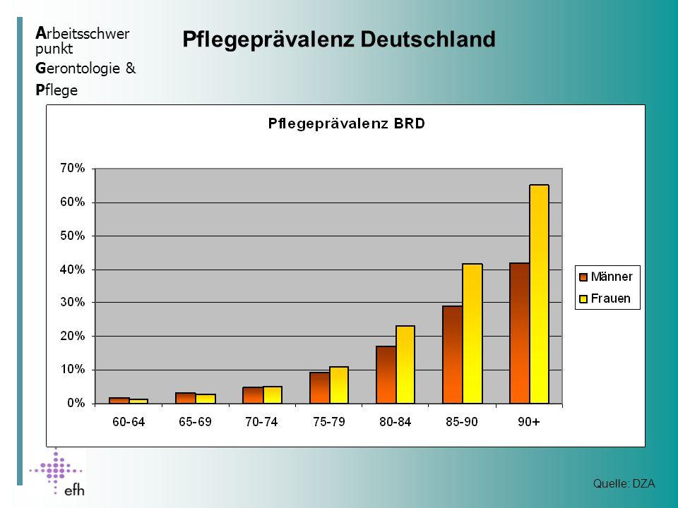 Pflegeprävalenz Deutschland