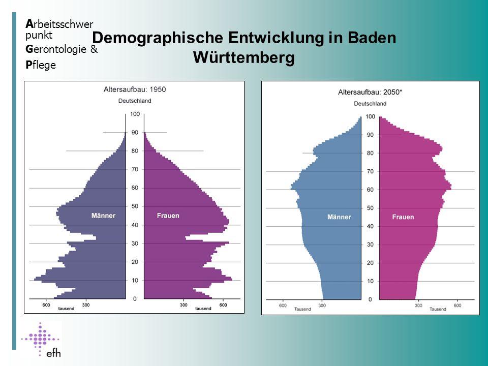 Demographische Entwicklung in Baden Württemberg