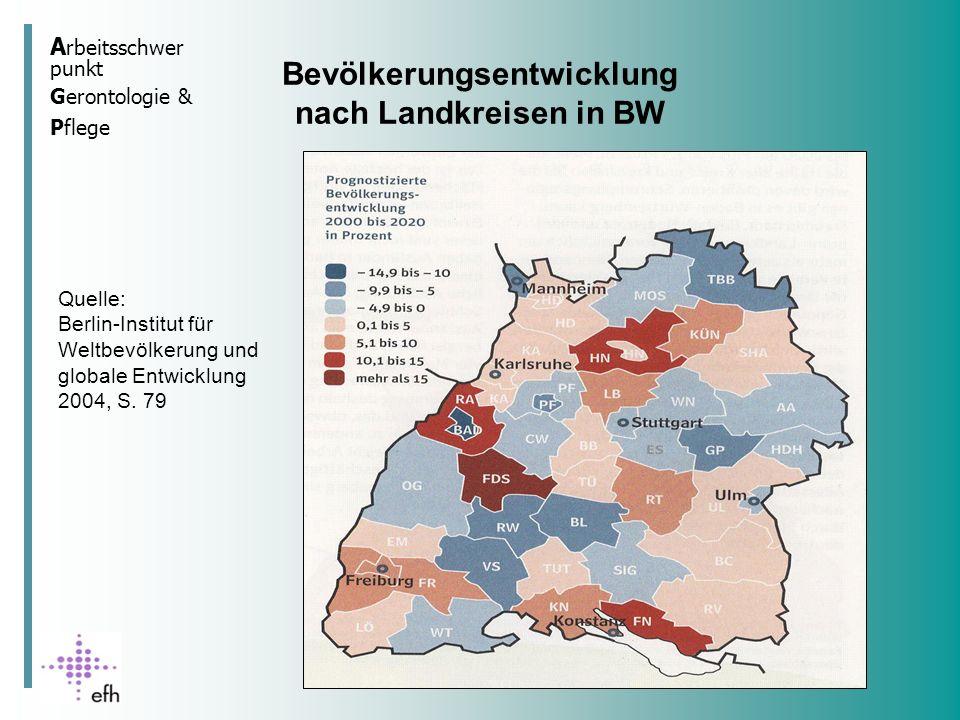 Bevölkerungsentwicklung nach Landkreisen in BW