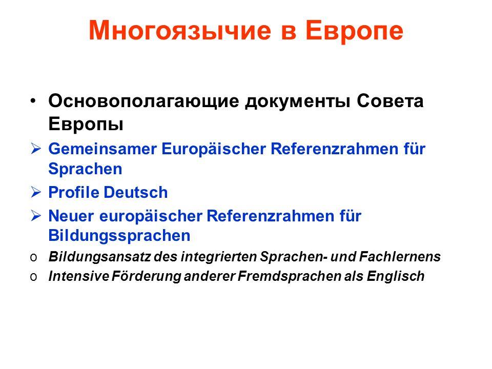 Многоязычие в Европе Основополагающие документы Совета Европы