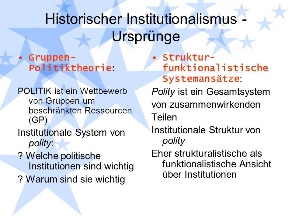 Historischer Institutionalismus - Ursprünge