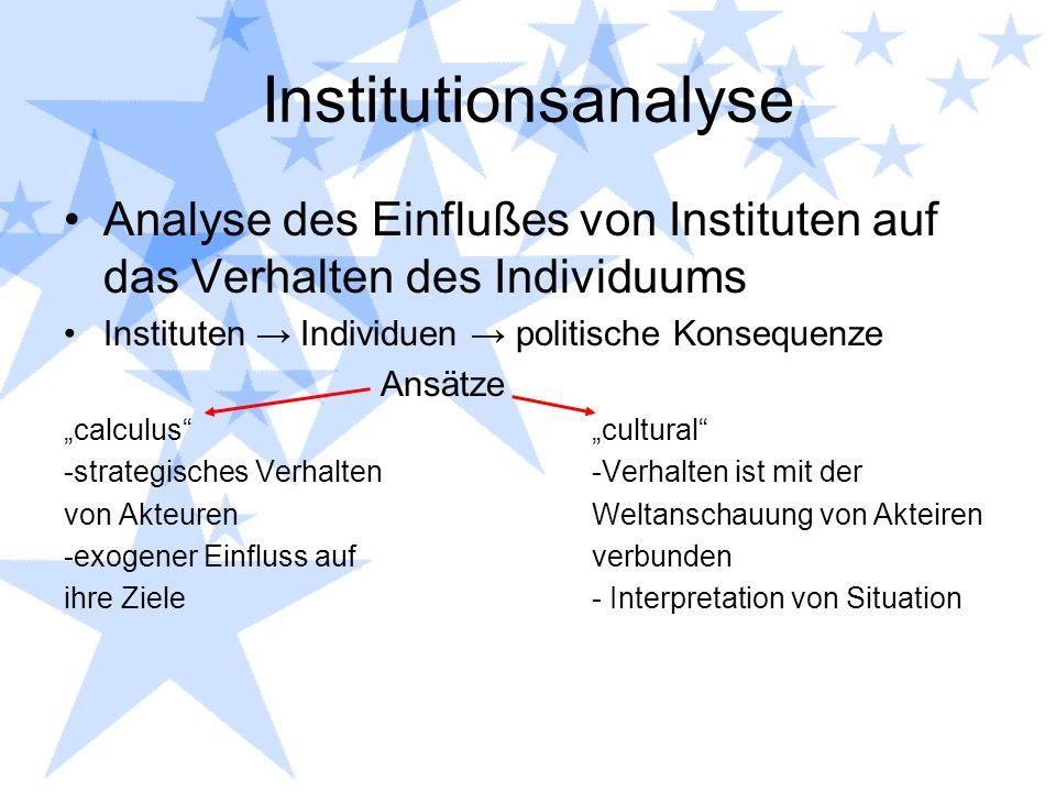 Institutionsanalyse Analyse des Einflußes von Instituten auf das Verhalten des Individuums. Instituten → Individuen → politische Konsequenze.