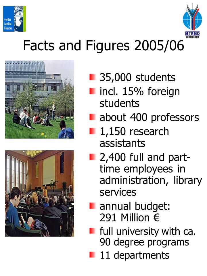 Facts and Figures 2005/06 35,000 students incl. 15% foreign students