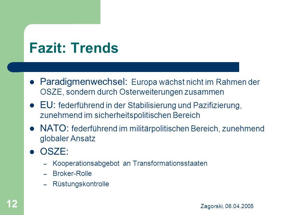 Fazit: Trends Paradigmenwechsel: Europa wächst nicht im Rahmen der OSZE, sondern durch Osterweiterungen zusammen.