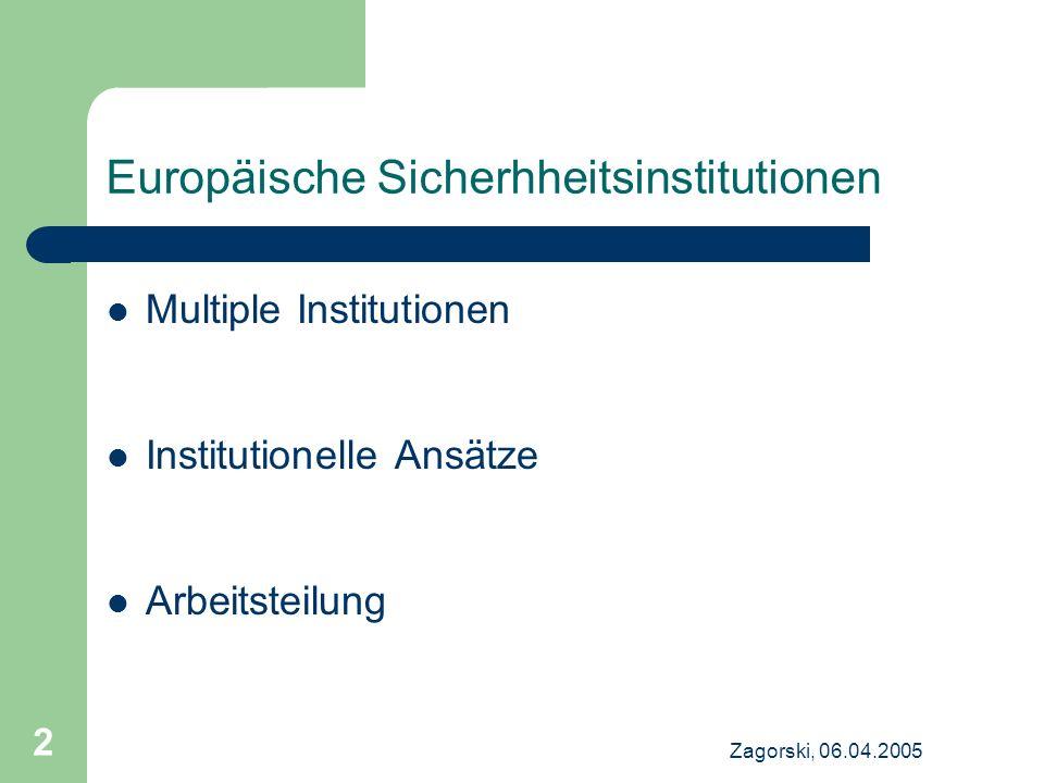 Europäische Sicherhheitsinstitutionen