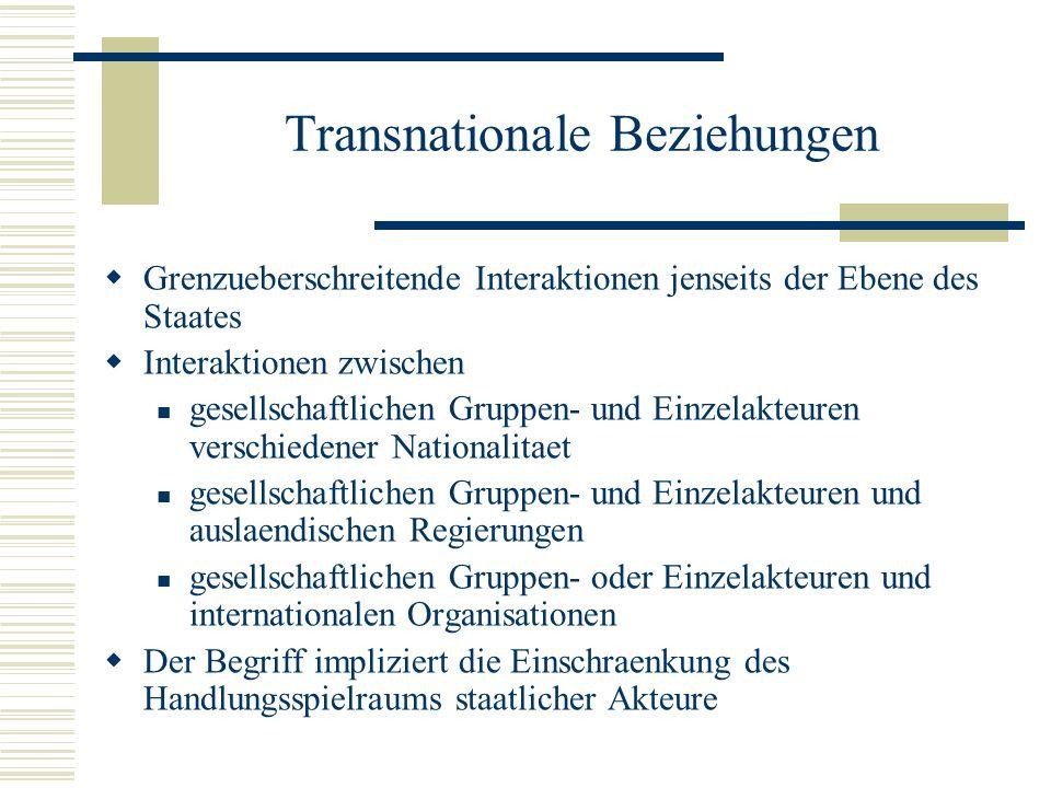 Transnationale Beziehungen